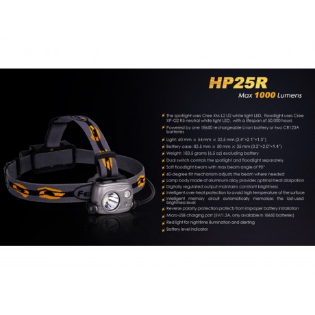 Lanterna frontala Fenix HP25R
